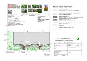 Sisääntulopihan pihasuunnitelma, kerrostalo,  Piha- ja Vihersuunnittelu AnitaS