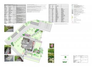 Pihan päivitys tähän päivään, pihasuunnitelma, kerrostalo,  Piha- ja Vihersuunnittelu AnitaS