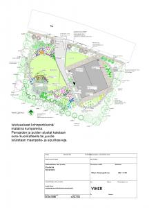 Kesämökin puutarha, pihasuunnitelma,  Piha- ja Vihersuunnittelu AnitaS